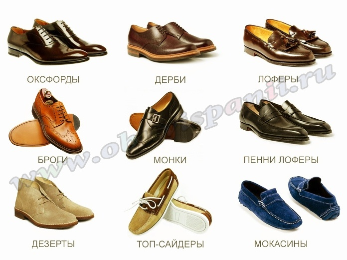 types-mens-shoes